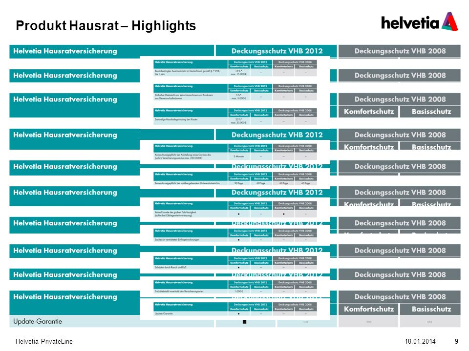 Helvetia PrivateLine9 Produkt Hausrat – Highlights 918.01.2014