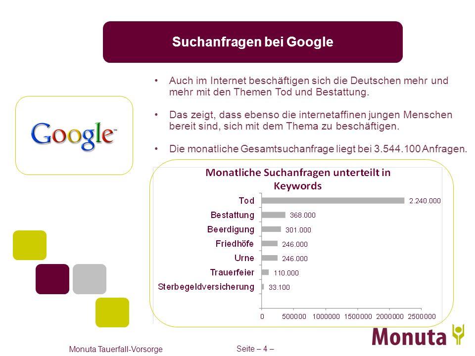 Seite – 4 – Monuta Tauerfall-Vorsorge Suchanfragen bei Google Auch im Internet beschäftigen sich die Deutschen mehr und mehr mit den Themen Tod und Be