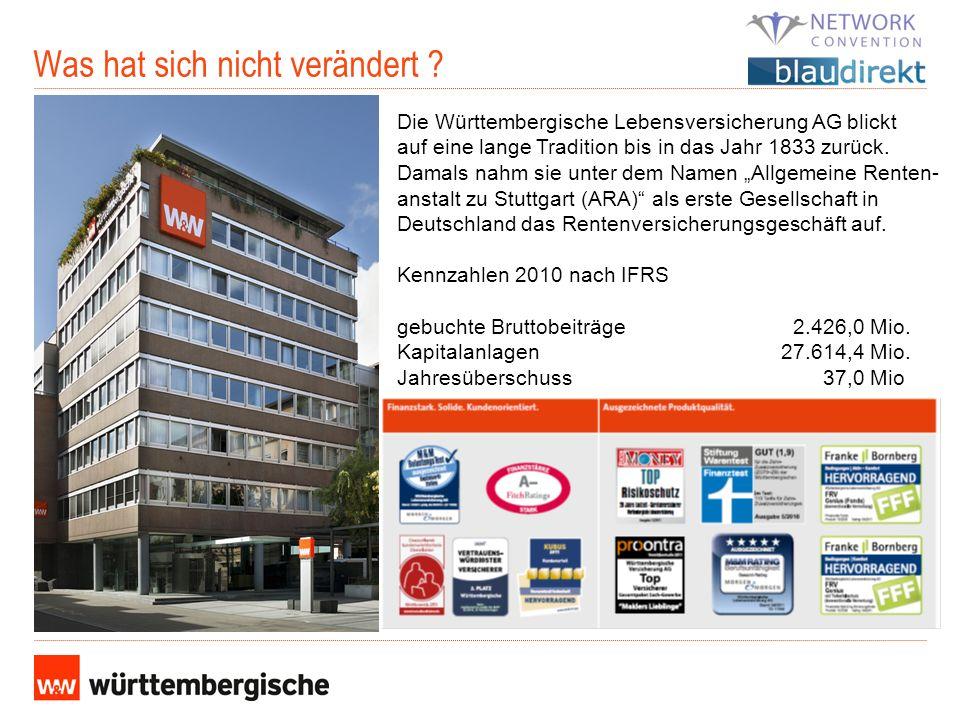 Was hat sich nicht verändert ? Die Württembergische Lebensversicherung AG blickt auf eine lange Tradition bis in das Jahr 1833 zurück. Damals nahm sie