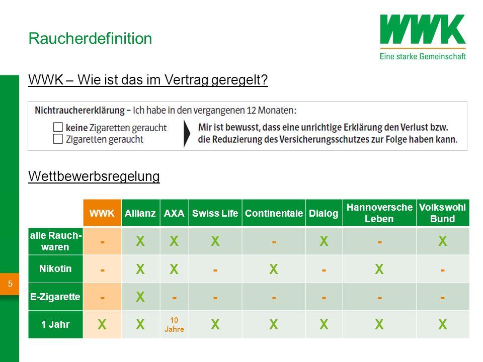 Anteil Nichtraucher 4 Nichtraucheranteil in Deutschland bei über 15 Jährigen Quelle: GfK MARKTFORSCHUNG CLASSIC BUS; Februar 2005, Januar 2007, Dezemb