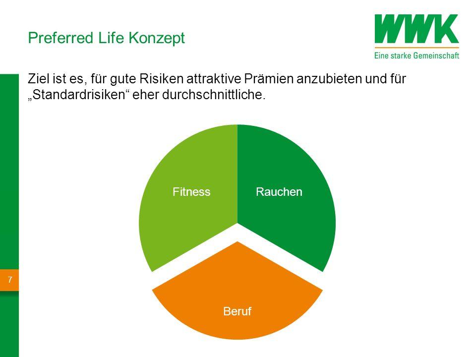 Preferred Life Konzept Ziel ist es, für gute Risiken attraktive Prämien anzubieten und für Standardrisiken eher durchschnittliche. 6 FitnessRauchen Be