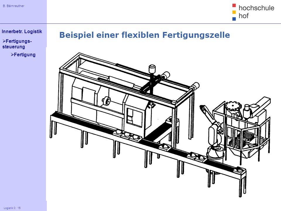 B. Bärnreuther 15 Innerbetr. Logistik Logistik 0: 15 Fertigungs- steuerung Beispiel einer flexiblen Fertigungszelle Fertigung