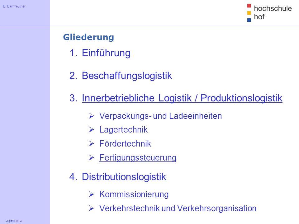 B. Bärnreuther 2 Innerbetr. Logistik Logistik 0: 2 Fertigungs- steuerung Gliederung Einführung Beschaffungslogistik Innerbetriebliche Logistik / Produ