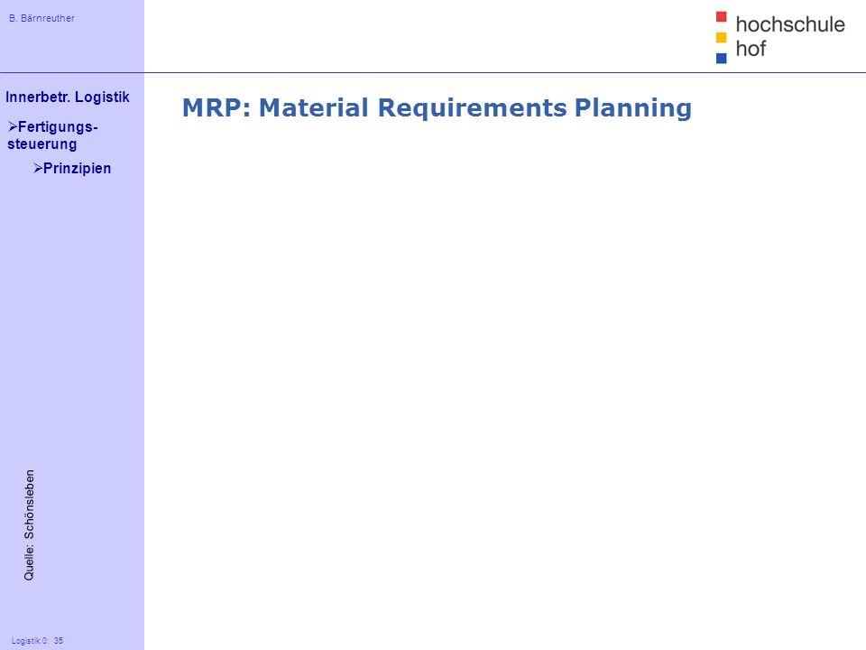 B. Bärnreuther 35 Innerbetr. Logistik Logistik 0: 35 Fertigungs- steuerung Quelle: Schönsleben MRP: Material Requirements Planning Prinzipien