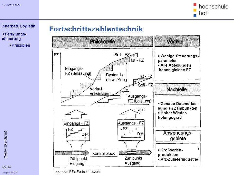 B. Bärnreuther 37 Innerbetr. Logistik Logistik 0: 37 Fertigungs- steuerung e3-194 Quelle: Eversheim3 Fortschrittszahlentechnik Prinzipien Wenige Steue