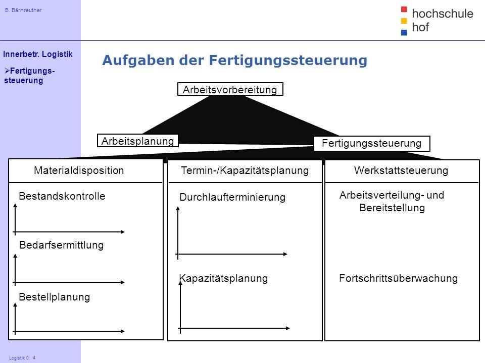 B. Bärnreuther 4 Innerbetr. Logistik Logistik 0: 4 Fertigungs- steuerung Arbeitsvorbereitung Arbeitsplanung Fertigungssteuerung Materialdisposition Be