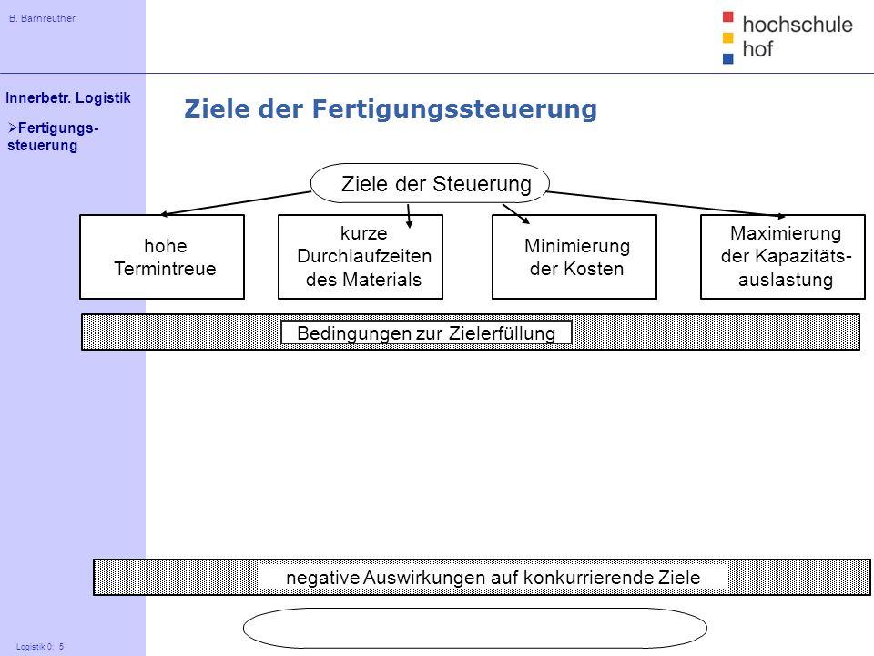 B. Bärnreuther 5 Innerbetr. Logistik Logistik 0: 5 Fertigungs- steuerung Ziele der Steuerung hohe Termintreue kurze Durchlaufzeiten des Materials Mini
