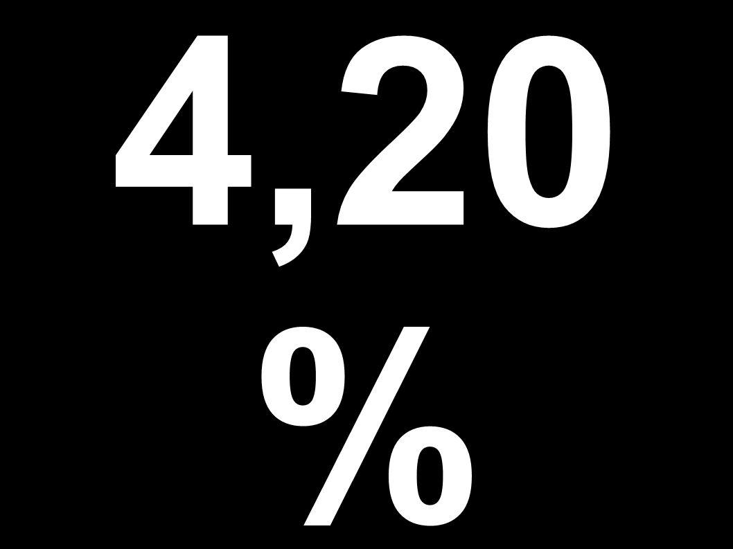 Transparenz in der Software 19.01.12/ 4 5,01 %