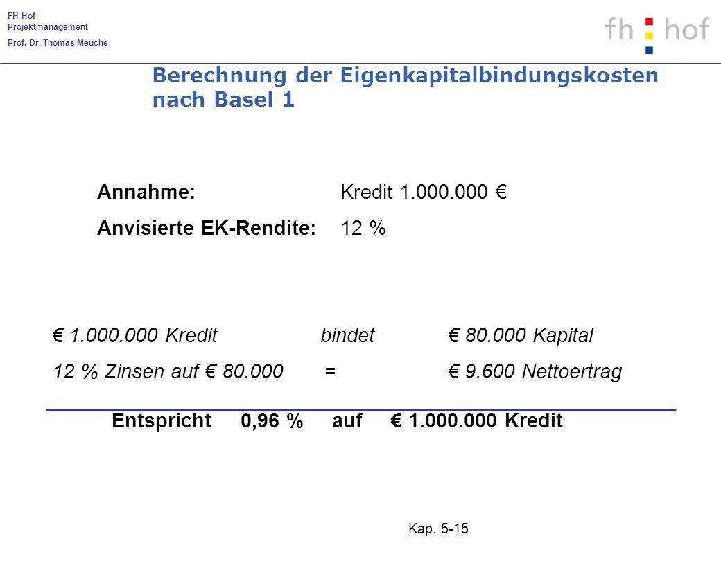FH-Hof Projektmanagement Prof. Dr. Thomas Meuche Kap. 5-15 Annahme:Kredit 1.000.000 Anvisierte EK-Rendite:12 % 1.000.000 Kredit bindet 80.000 Kapital