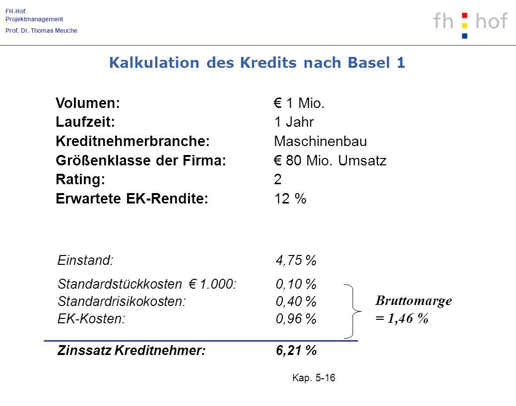 FH-Hof Projektmanagement Prof. Dr. Thomas Meuche Kap. 5-16 Volumen: 1 Mio. Laufzeit:1 Jahr Kreditnehmerbranche:Maschinenbau Größenklasse der Firma: 80