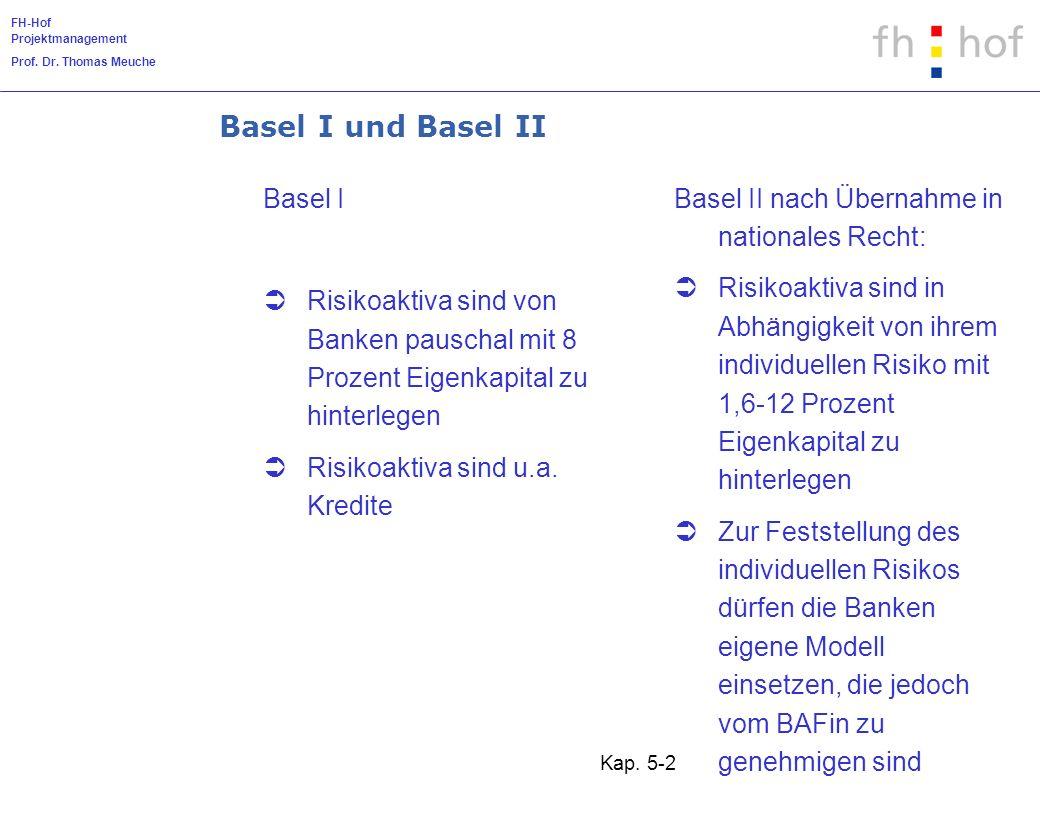 FH-Hof Projektmanagement Prof. Dr. Thomas Meuche Kap. 5-2 Basel I und Basel II Basel I Risikoaktiva sind von Banken pauschal mit 8 Prozent Eigenkapita