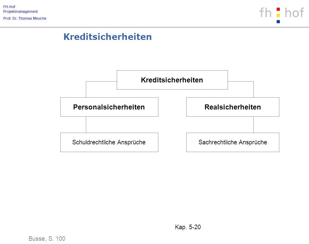 FH-Hof Projektmanagement Prof. Dr. Thomas Meuche Kap. 5-20 Kreditsicherheiten Busse, S. 100 PersonalsicherheitenRealsicherheiten Kreditsicherheiten Sc