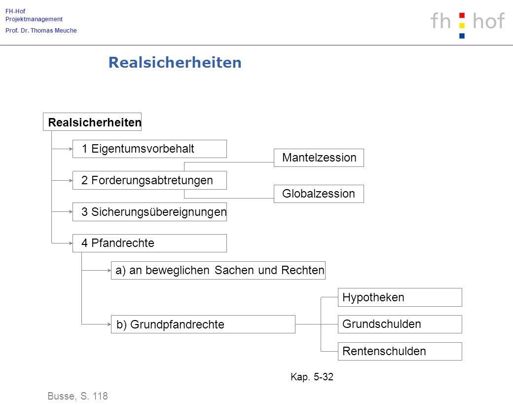 FH-Hof Projektmanagement Prof. Dr. Thomas Meuche Kap. 5-32 Realsicherheiten 1 Eigentumsvorbehalt 2 Forderungsabtretungen 3 Sicherungsübereignungen 4 P