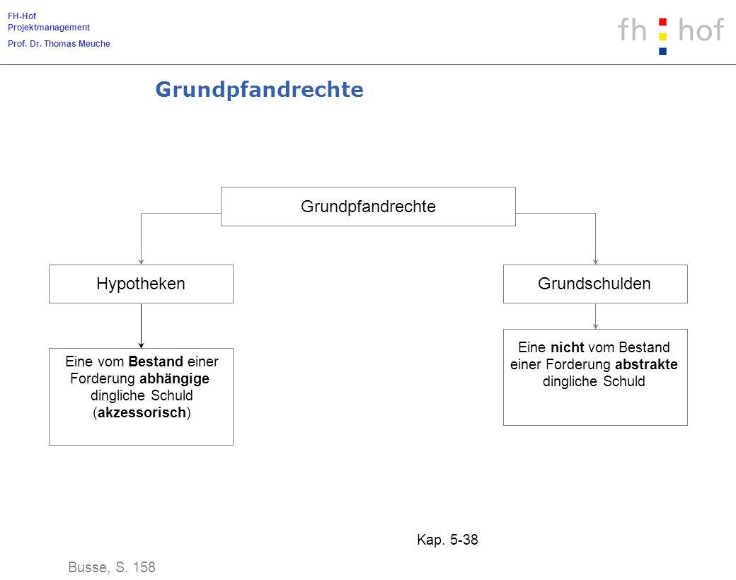 FH-Hof Projektmanagement Prof. Dr. Thomas Meuche Kap. 5-38 Grundpfandrechte Busse, S. 158 Grundpfandrechte HypothekenGrundschulden Eine nicht vom Best
