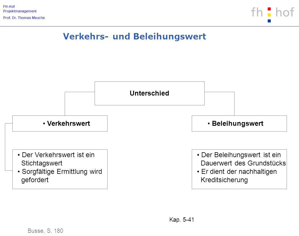 FH-Hof Projektmanagement Prof. Dr. Thomas Meuche Kap. 5-41 Verkehrs- und Beleihungswert Busse, S. 180 Unterschied Verkehrswert Beleihungswert Der Verk