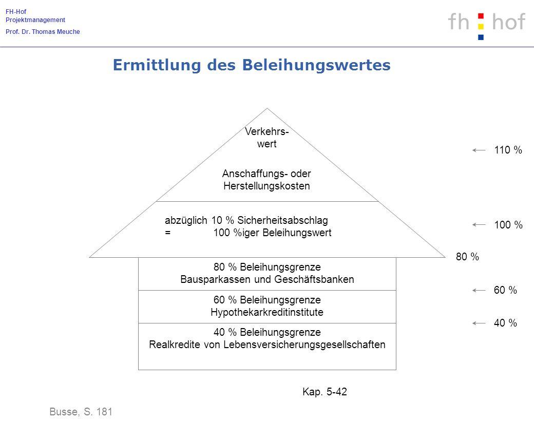 FH-Hof Projektmanagement Prof. Dr. Thomas Meuche Kap. 5-42 Ermittlung des Beleihungswertes Busse, S. 181 Verkehrs- wert Anschaffungs- oder Herstellung