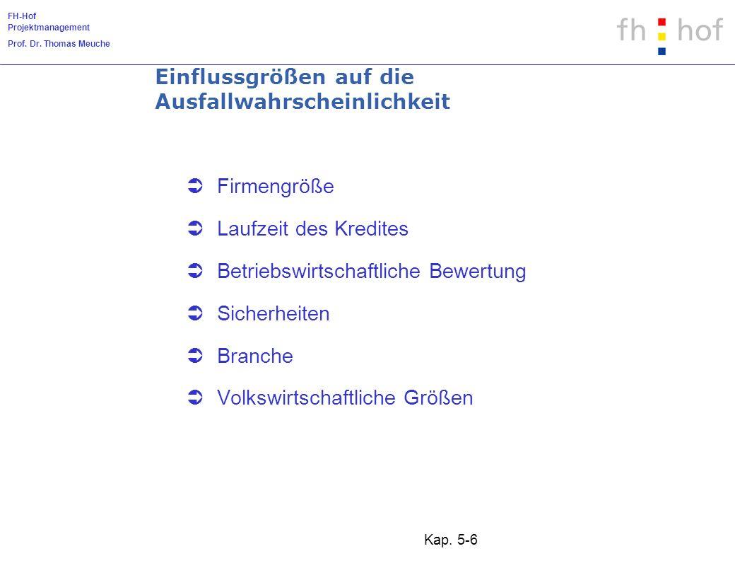 FH-Hof Projektmanagement Prof. Dr. Thomas Meuche Kap. 5-17 Eigenkapitalhinterlegung nach Basel 2