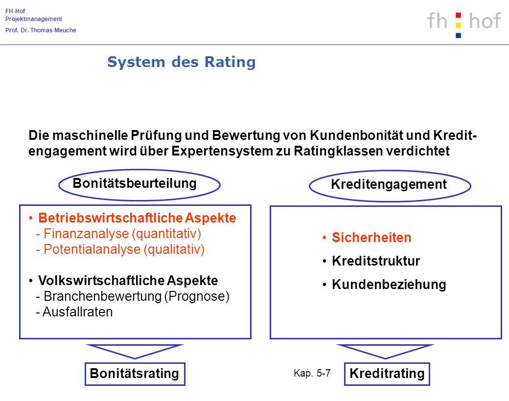 FH-Hof Projektmanagement Prof. Dr. Thomas Meuche Kap. 5-7 Die maschinelle Prüfung und Bewertung von Kundenbonität und Kredit- engagement wird über Exp
