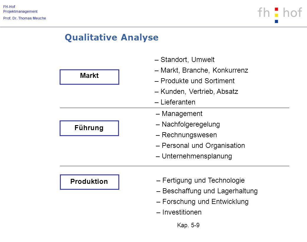 FH-Hof Projektmanagement Prof. Dr. Thomas Meuche Kap. 5-9 Markt – Standort, Umwelt – Markt, Branche, Konkurrenz – Produkte und Sortiment – Kunden, Ver
