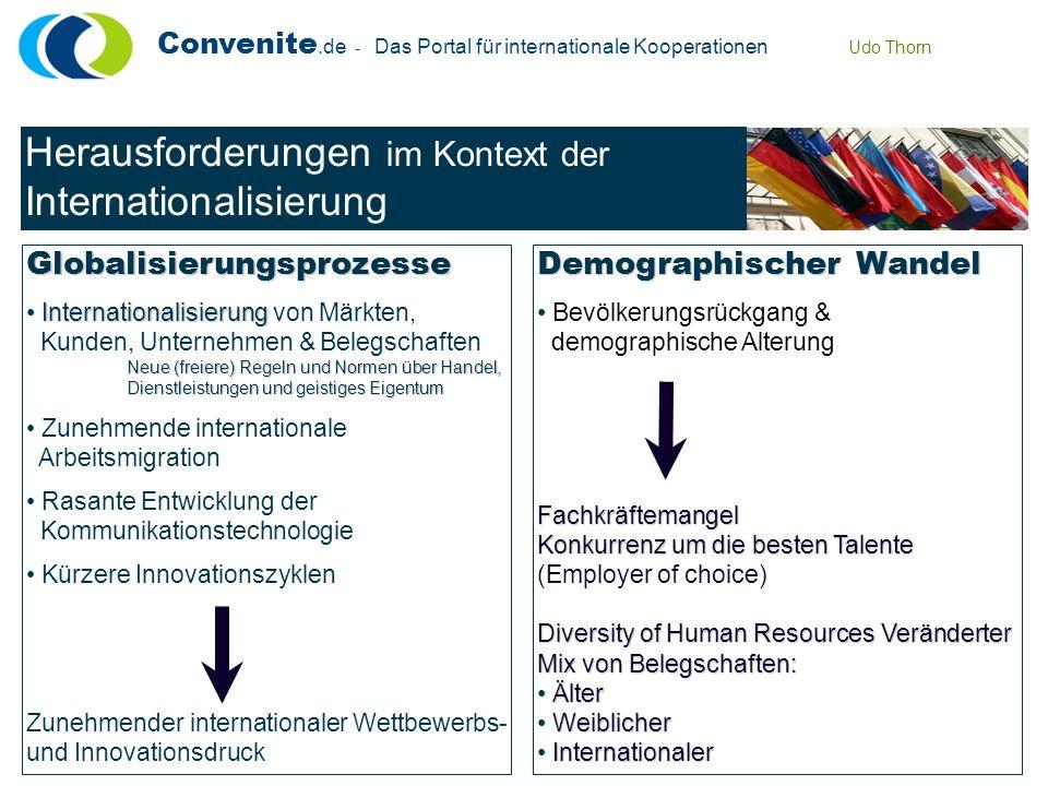 Convenite.de - Das Portal für internationale Kooperationen Udo Thorn Herausforderungen im Kontext der Internationalisierung Globalisierungsprozesse In