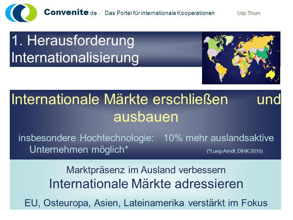 Convenite.de - Das Portal für internationale Kooperationen Udo Thorn 1. Herausforderung Internationalisierung Marktpräsenz im Ausland verbessern Inter