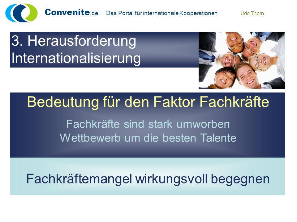 Convenite.de - Das Portal für internationale Kooperationen Udo Thorn 3. Herausforderung Internationalisierung Bedeutung für den Faktor Fachkräfte Fach