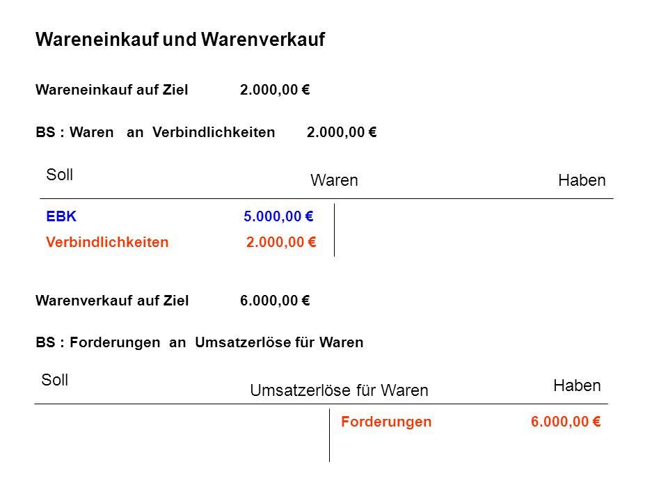 Wareneinkauf auf Ziel 2.000,00 Wareneinkauf und Warenverkauf Soll Haben Soll Haben Waren Umsatzerlöse für Waren Verbindlichkeiten2.000,00 Forderungen
