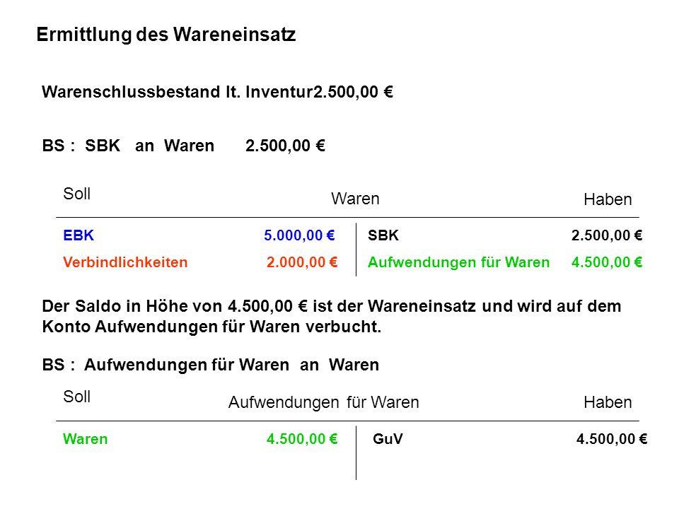 Ermittlung des Wareneinsatz Warenschlussbestand lt. Inventur2.500,00 Soll Haben Waren Verbindlichkeiten2.000,00 EBK 5.000,00 BS : SBK an Waren2.500,00