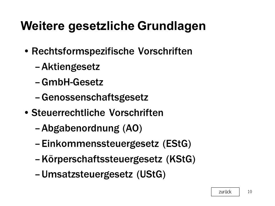 10 Weitere gesetzliche Grundlagen Rechtsformspezifische Vorschriften –Aktiengesetz –GmbH-Gesetz –Genossenschaftsgesetz Steuerrechtliche Vorschriften –