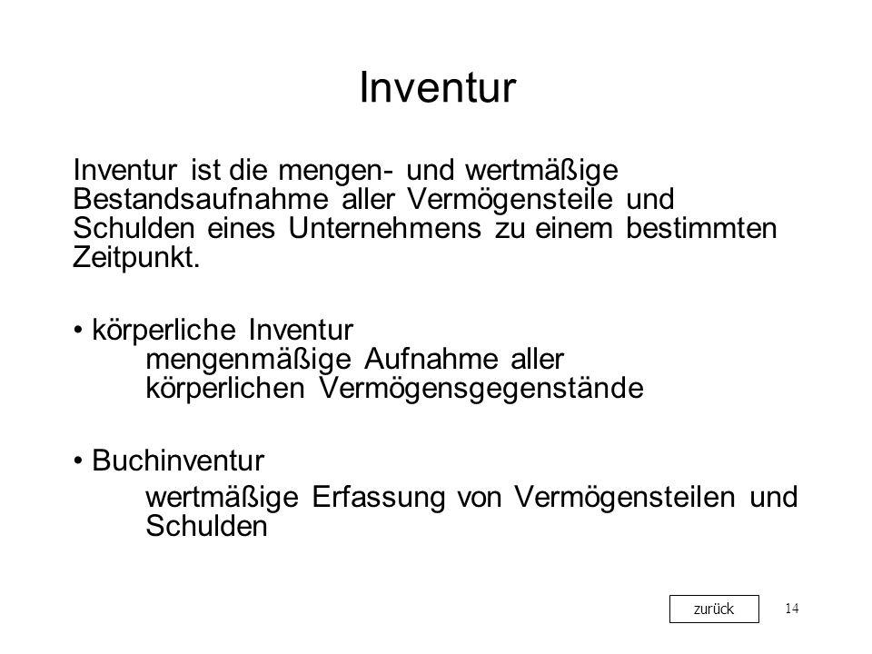 14 Inventur Inventur ist die mengen- und wertmäßige Bestandsaufnahme aller Vermögensteile und Schulden eines Unternehmens zu einem bestimmten Zeitpunk