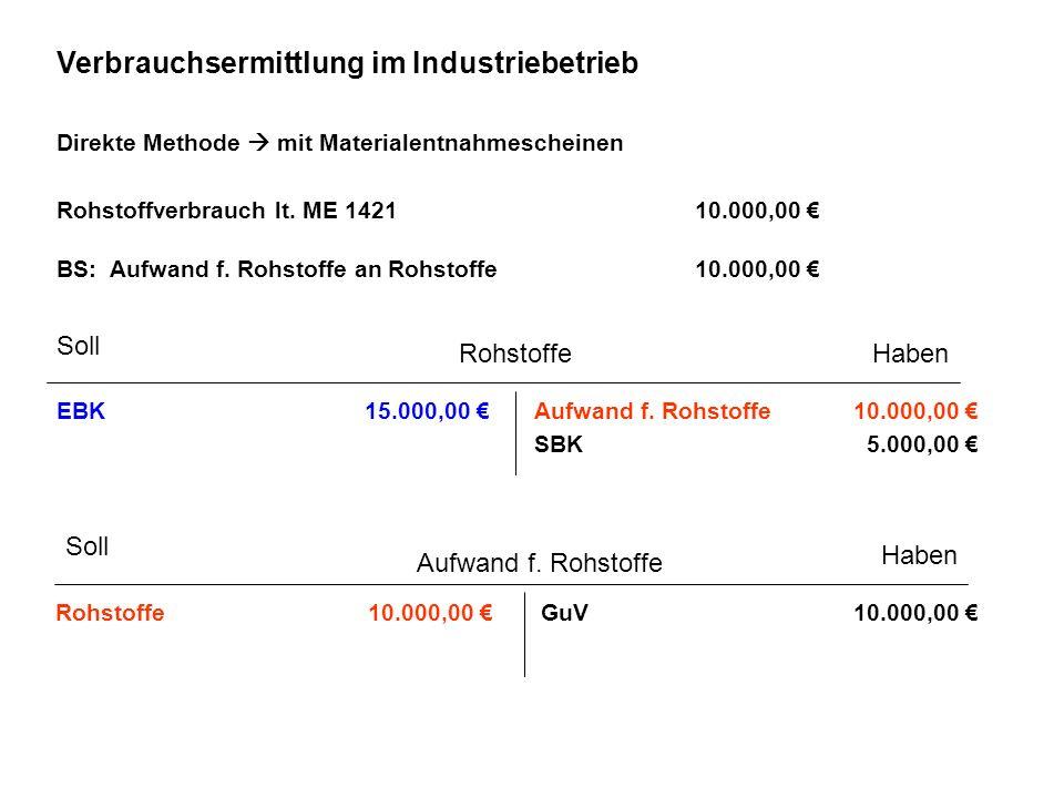 Direkte Methode mit Materialentnahmescheinen Verbrauchsermittlung im Industriebetrieb Soll Haben Soll Haben Rohstoffe Aufwand f. Rohstoffe Aufwand f.