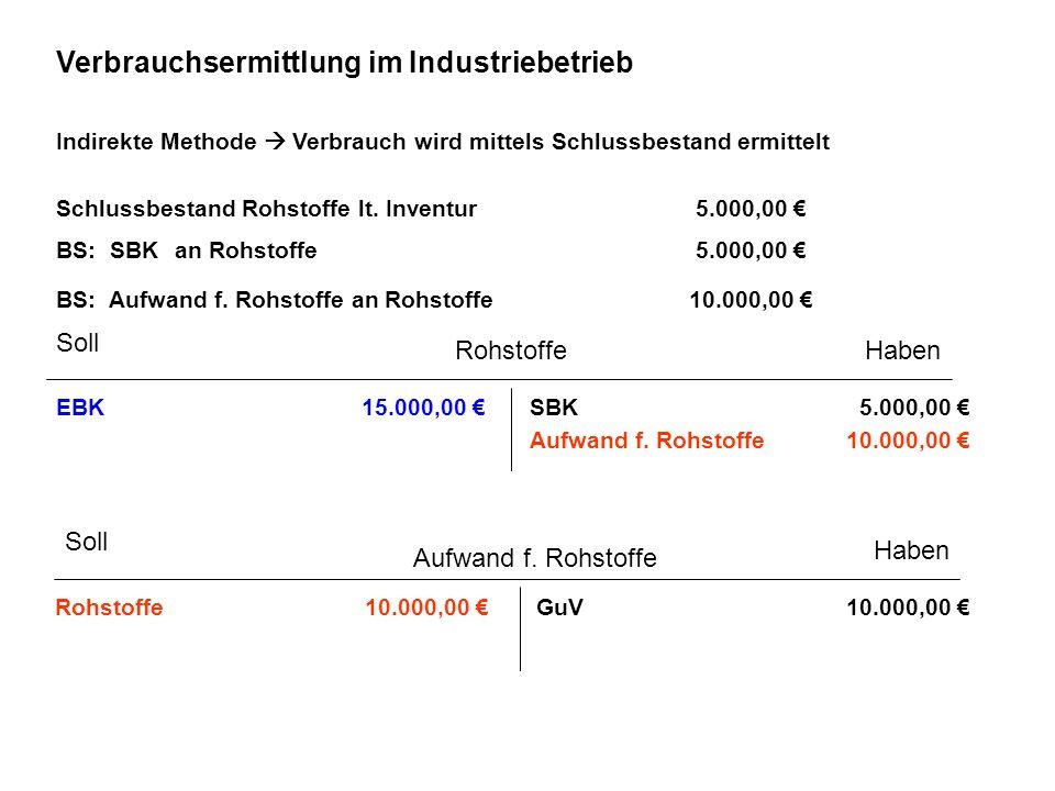Indirekte Methode Verbrauch wird mittels Schlussbestand ermittelt Verbrauchsermittlung im Industriebetrieb Soll Haben Soll Haben Rohstoffe Aufwand f.