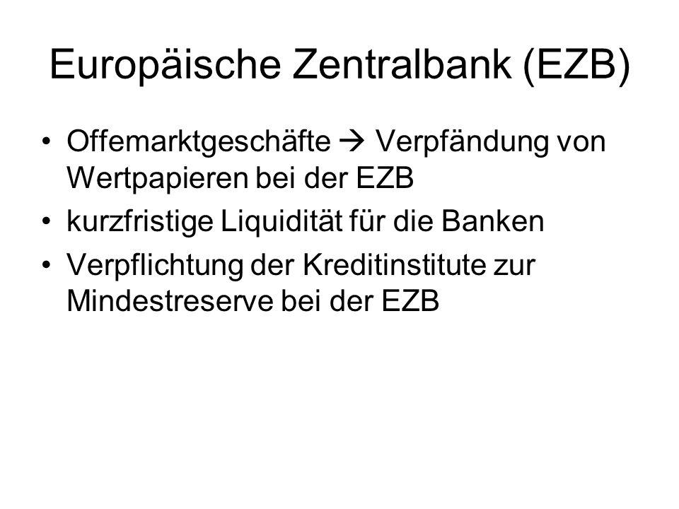 Europäische Zentralbank (EZB) Offemarktgeschäfte Verpfändung von Wertpapieren bei der EZB kurzfristige Liquidität für die Banken Verpflichtung der Kre