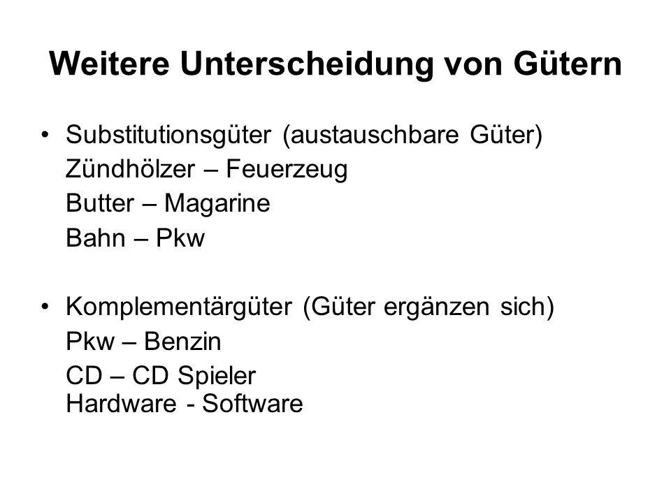 Weitere Unterscheidung von Gütern Substitutionsgüter (austauschbare Güter) Zündhölzer – Feuerzeug Butter – Magarine Bahn – Pkw Komplementärgüter (Güte