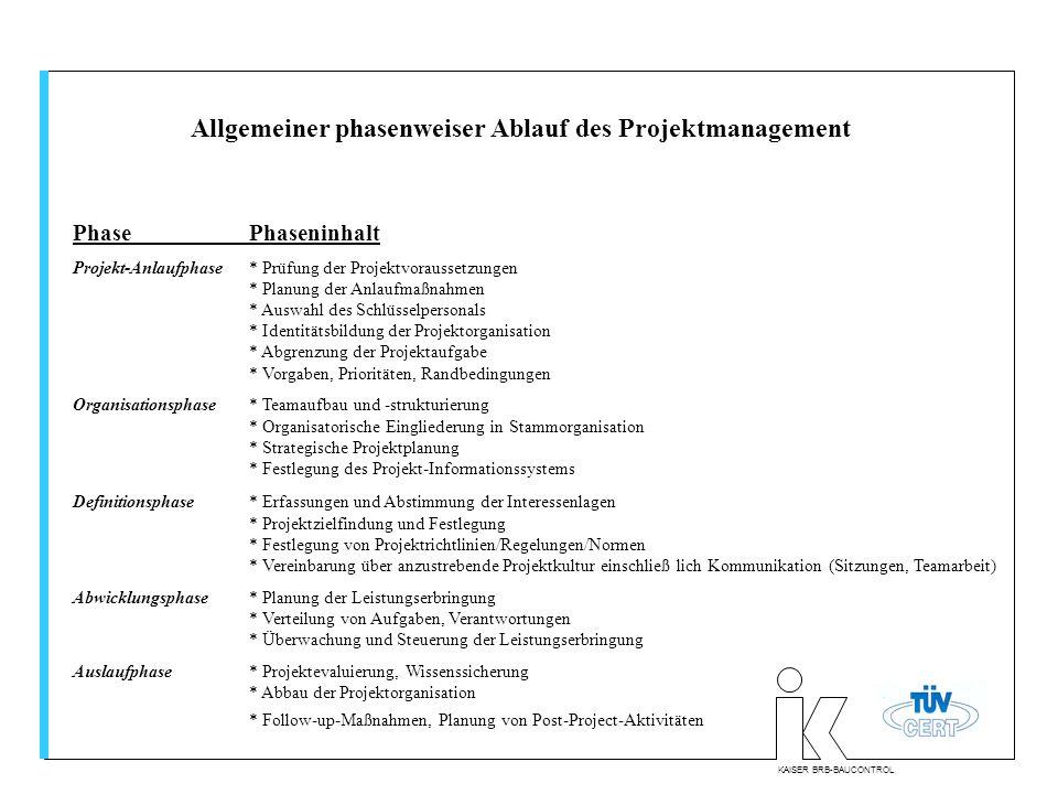 KAISER BRB-BAUCONTROL Allgemeiner phasenweiser Ablauf des Projektmanagement PhasePhaseninhalt Projekt-Anlaufphase* Prüfung der Projektvoraussetzungen