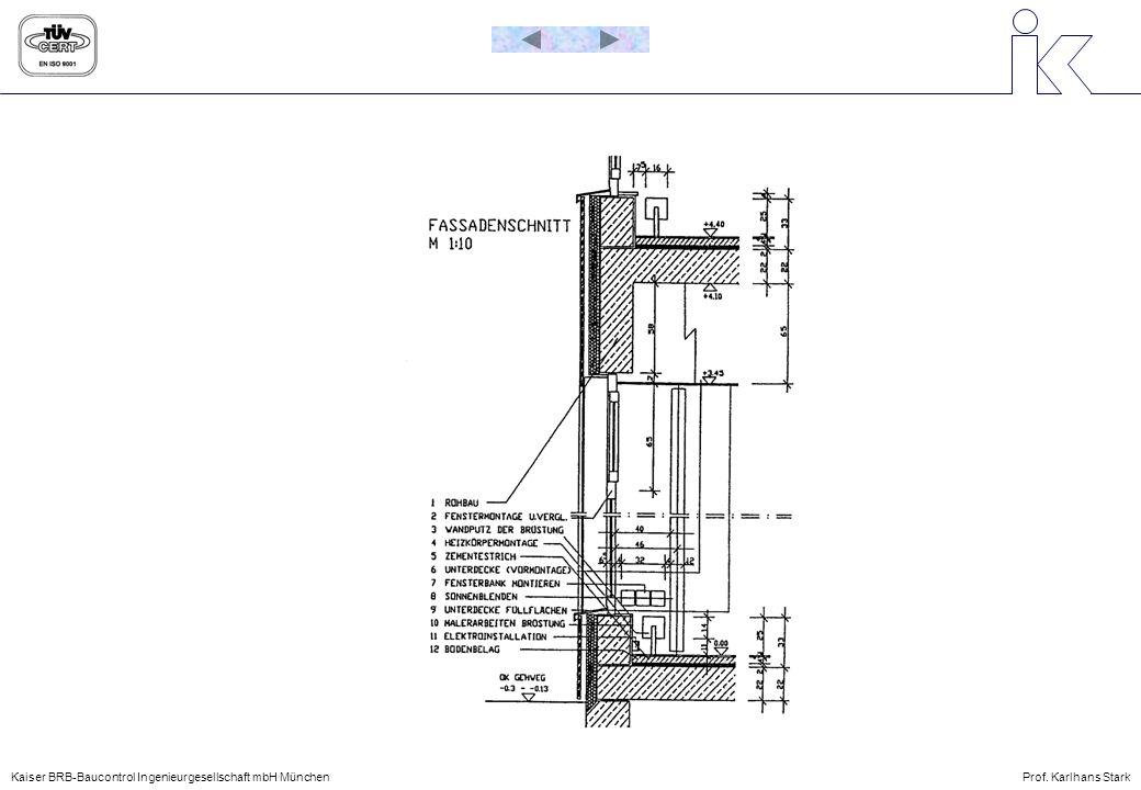 Kaiser BRB-Baucontrol Ingenieurgesellschaft mbH MünchenProf. Karlhans Stark