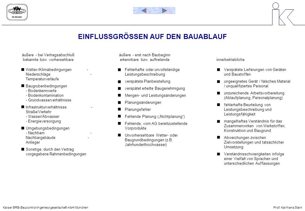 EINFLUSSGRÖSSEN AUF DEN BAUABLAUF Kaiser BRB-Baucontrol Ingenieurgesellschaft mbH MünchenProf. Karlhans Stark äußere - bei Vertragsabschluß bekannte b