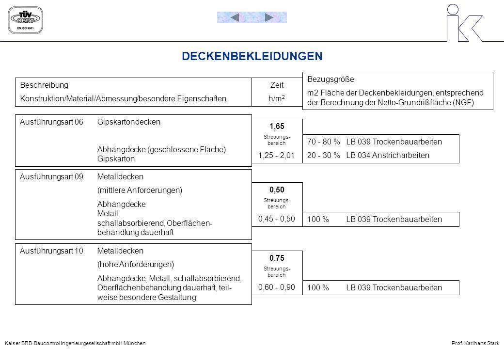 DECKENBEKLEIDUNGEN Kaiser BRB-Baucontrol Ingenieurgesellschaft mbH MünchenProf. Karlhans Stark Beschreibung Konstruktion/Material/Abmessung/besondere