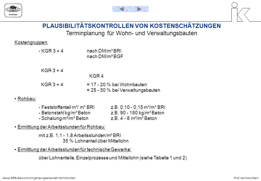 PLAUSIBILITÄTSKONTROLLEN VON KOSTENSCHÄTZUNGEN Terminplanung für Wohn- und Verwaltungsbauten Kostengruppen: - KGR 3 + 4nach DM/m³ BRI nach DM/m² BGF K