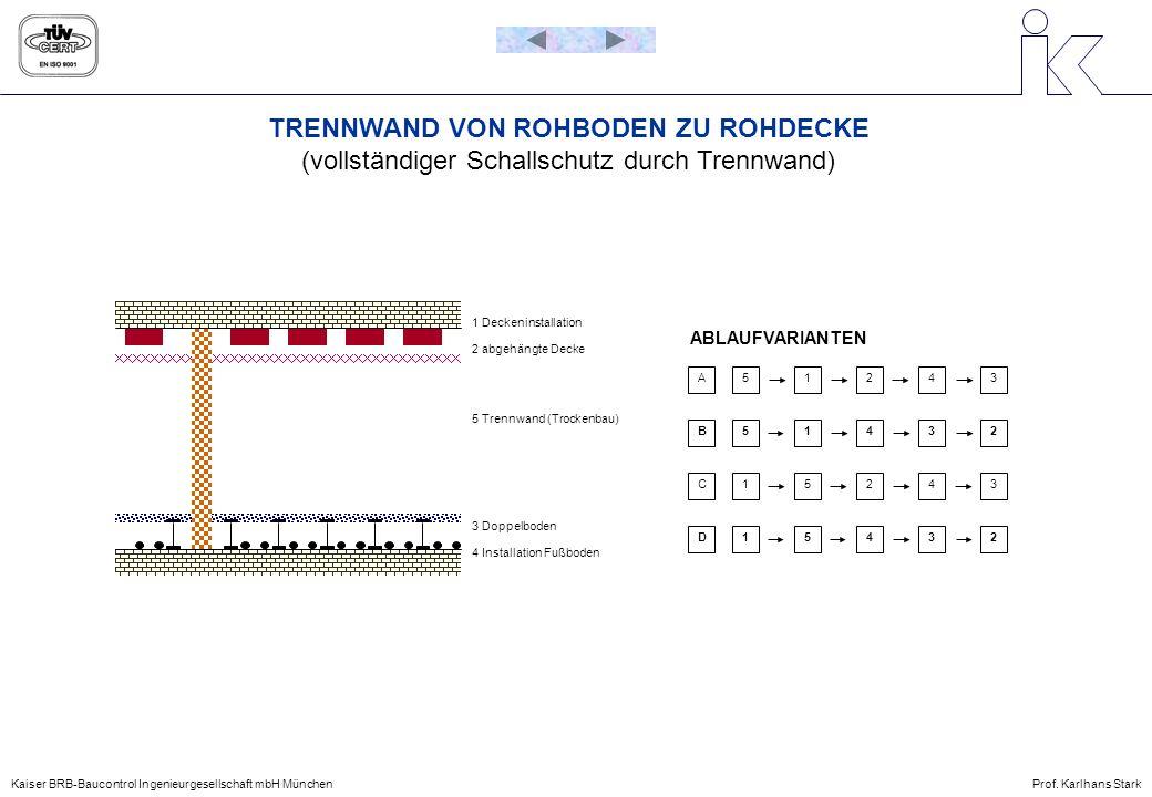 TRENNWAND VON ROHBODEN ZU ROHDECKE (vollständiger Schallschutz durch Trennwand) 1 Deckeninstallation 2 abgehängte Decke 3 Doppelboden 4 Installation F