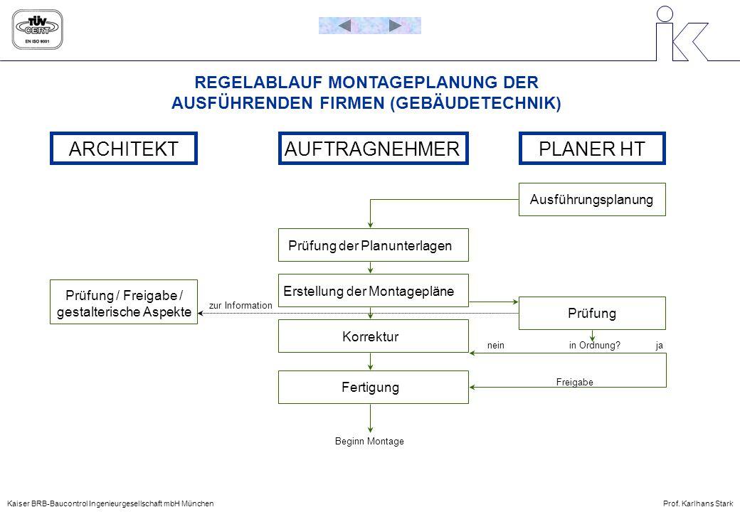 Kaiser BRB-Baucontrol Ingenieurgesellschaft mbH MünchenProf. Karlhans Stark Beginn Montage zur Information Ausführungsplanung Prüfung Fertigung in Ord