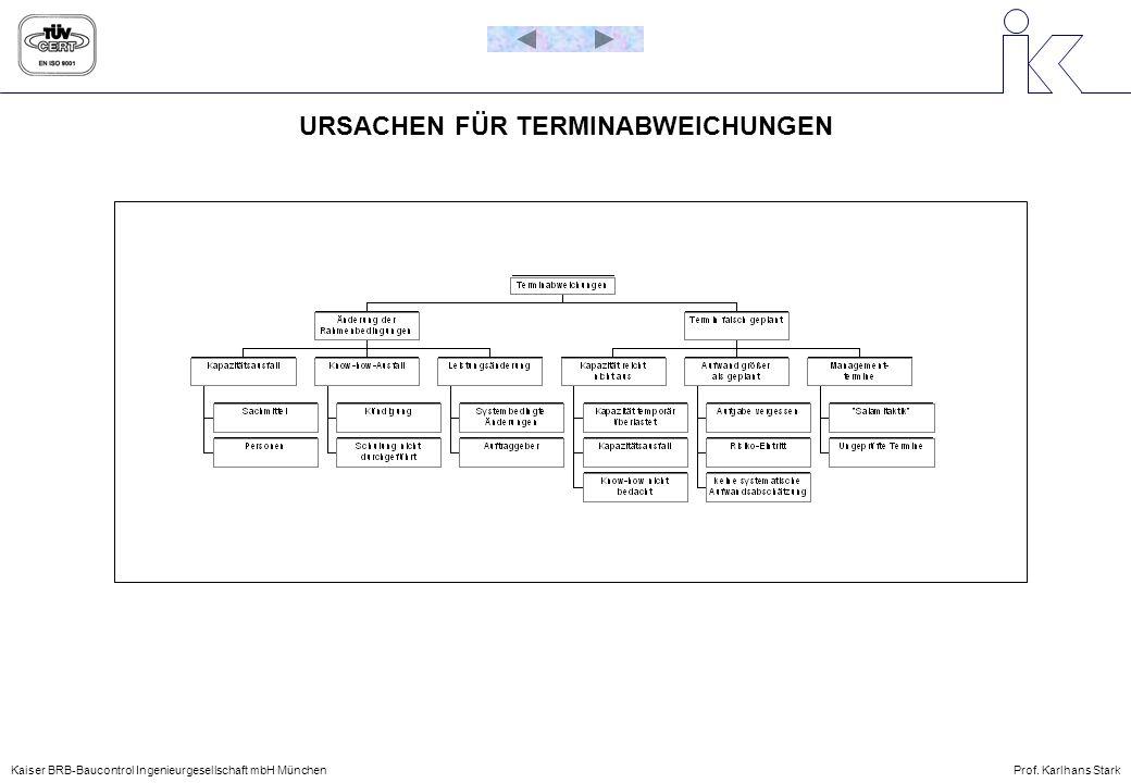 Kaiser BRB-Baucontrol Ingenieurgesellschaft mbH MünchenProf. Karlhans Stark URSACHEN FÜR TERMINABWEICHUNGEN