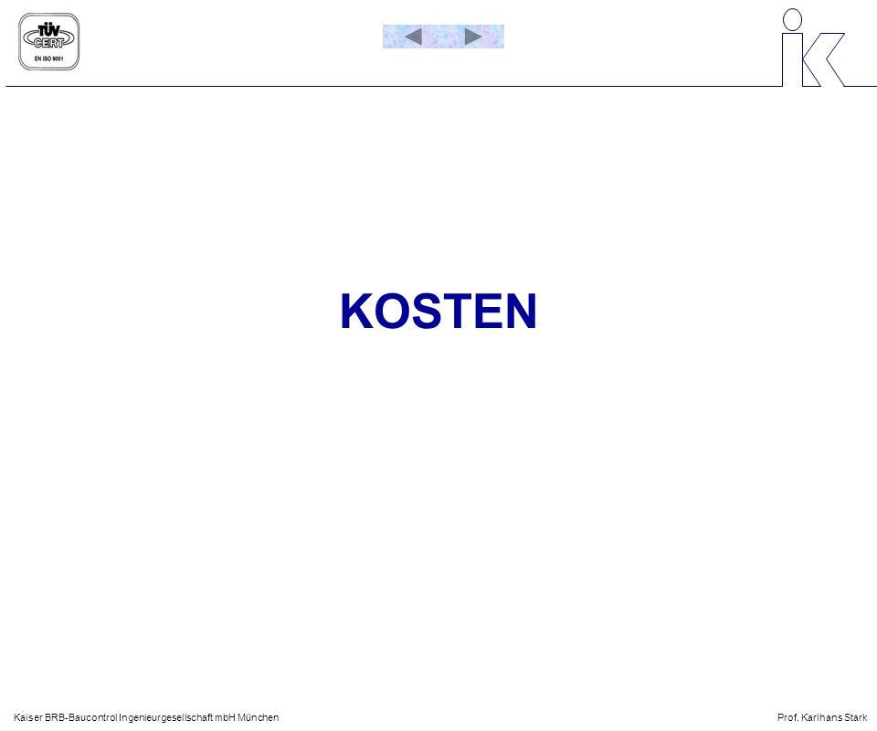 FH MünchenProf.Kh. Stark FB 02 SS 2001Projektmanagement Inhalt Vorlesung 8.