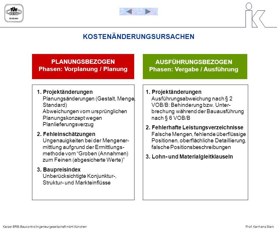 KOSTENÄNDERUNGSURSACHEN 1. Projektänderungen Planungsänderungen (Gestalt, Menge, Standard) Abweichungen vom ursprünglichen Planungskonzept wegen Planl