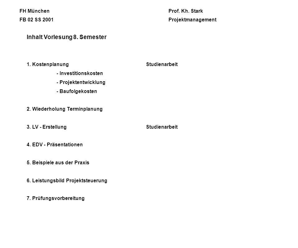 FH MünchenProf. Kh. Stark FB 02 SS 2001Projektmanagement Inhalt Vorlesung 8. Semester 1. KostenplanungStudienarbeit - Investitionskosten - Projektentw