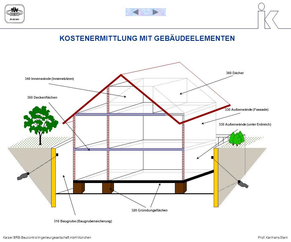 KOSTENERMITTLUNG MIT GEBÄUDEELEMENTEN 340 Innenwände (Innenstützen) 360 Dächer 330 Außenwände (unter Erdreich) 350 Deckenflächen 310 Baugrube (Baugrub