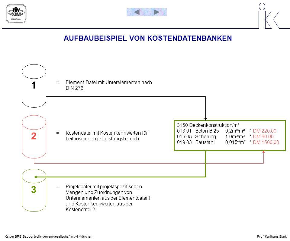 AUFBAUBEISPIEL VON KOSTENDATENBANKEN Kaiser BRB-Baucontrol Ingenieurgesellschaft mbH MünchenProf. Karlhans Stark 1 2 3 =Element-Datei mit Unterelement