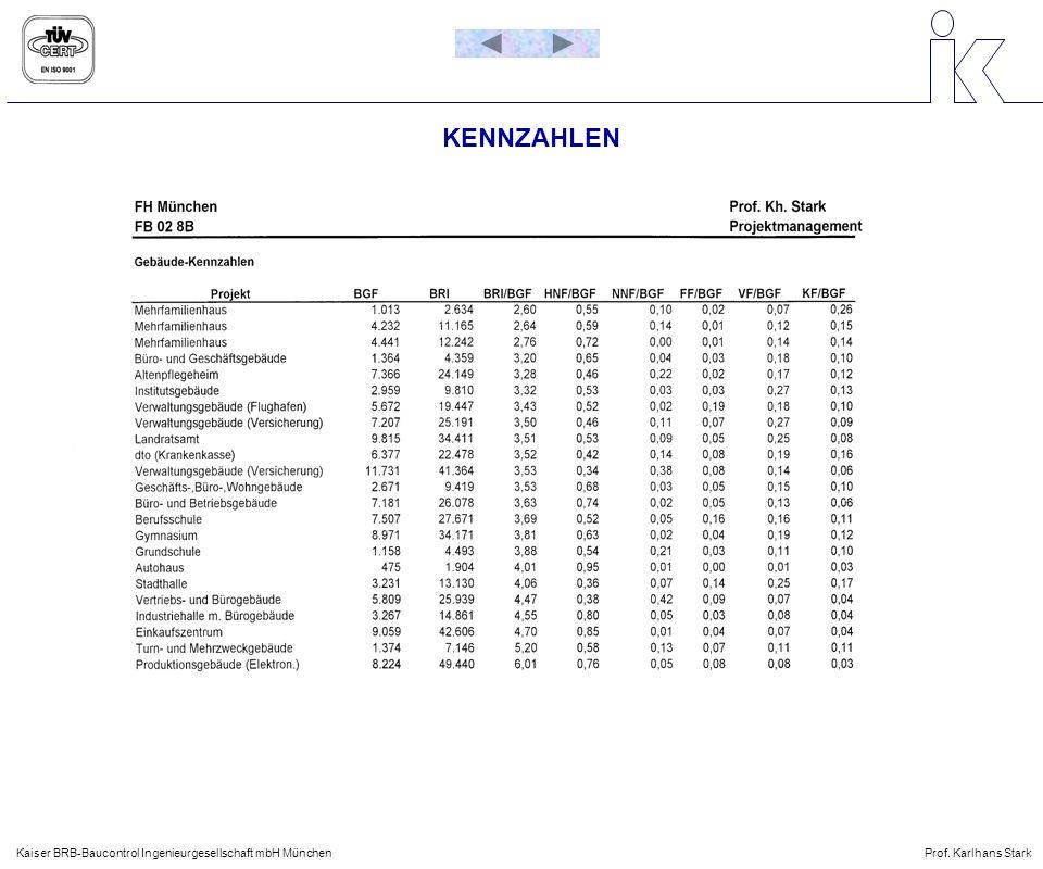 KENNZAHLEN Kaiser BRB-Baucontrol Ingenieurgesellschaft mbH MünchenProf. Karlhans Stark