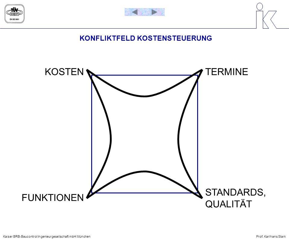 KONFLIKTFELD KOSTENSTEUERUNG Kaiser BRB-Baucontrol Ingenieurgesellschaft mbH MünchenProf. Karlhans Stark KOSTENTERMINE STANDARDS, QUALITÄT FUNKTIONEN