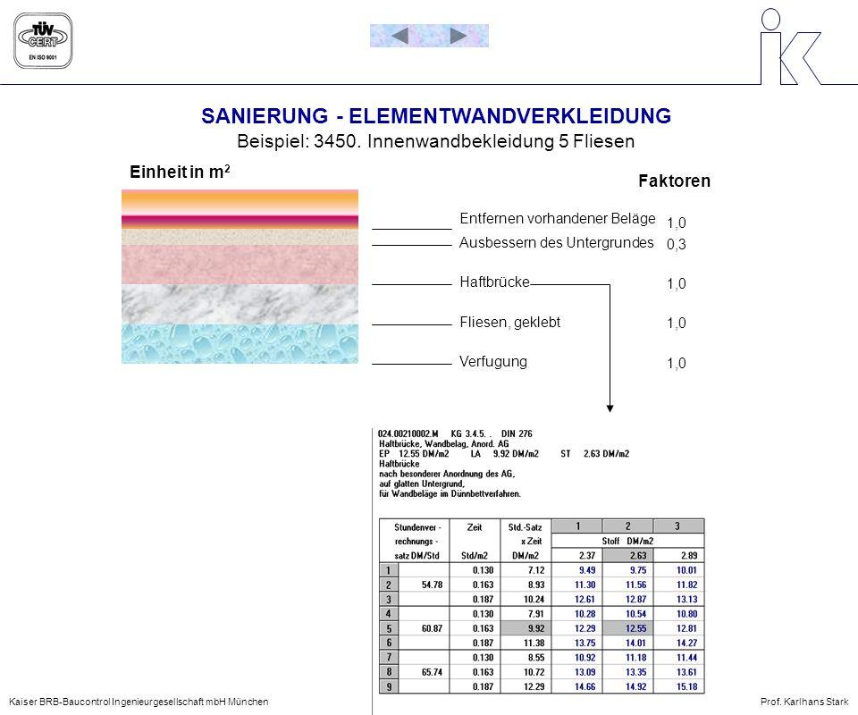 SANIERUNG - ELEMENTWANDVERKLEIDUNG Beispiel: 3450. Innenwandbekleidung 5 Fliesen Einheit in m 2 Entfernen vorhandener Beläge Ausbessern des Untergrund